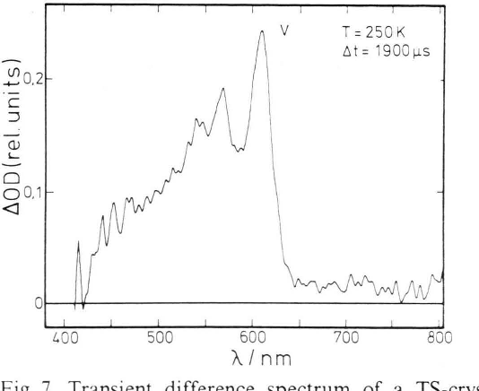 Fig. 7. Transient difference spectrum of a TS-crystal at 250 K. 1.9 ms after the UV-flash, within a time window of 100|.is. Only product V is present. Its absorption structure is very similar to that of the polymer (Fig. 8). but shifted to lower energies.