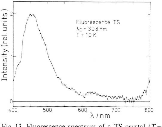 Fig. 13. Fluorescence spectrum of a TS crystal ( T = 10 K) after flash excitation at /. = 308 nm.