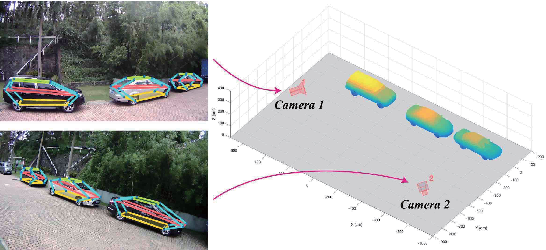Figure 1 for Vehicle Pose and Shape Estimation through Multiple Monocular Vision