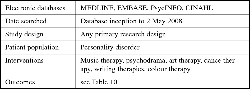 Table 12 from [Borderline personality disorder]  - Semantic