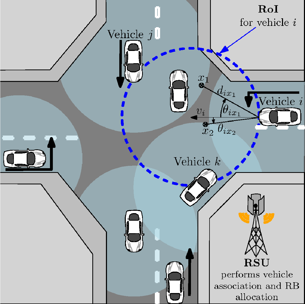 Figure 1 for Vehicular Cooperative Perception Through Action Branching and Federated Reinforcement Learning