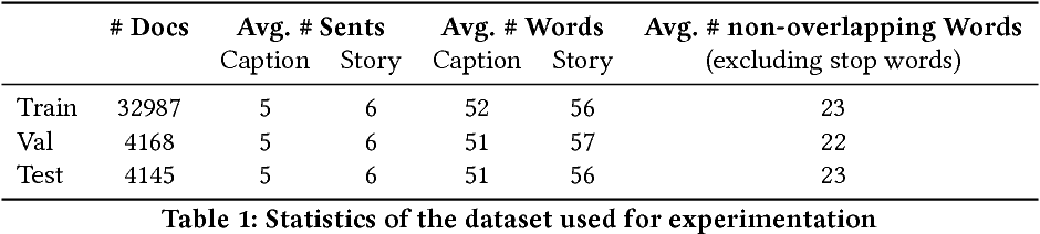 Figure 2 for Story Generation from Sequence of Independent Short Descriptions