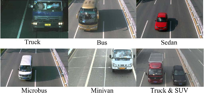 Figure 3 from Vehicle Type Classification Using a Semisupervised