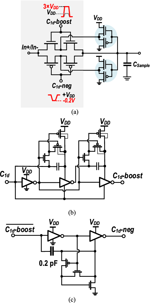 Figure 5 from A 0 3-V CMOS Biofuel-Cell-Powered Wireless