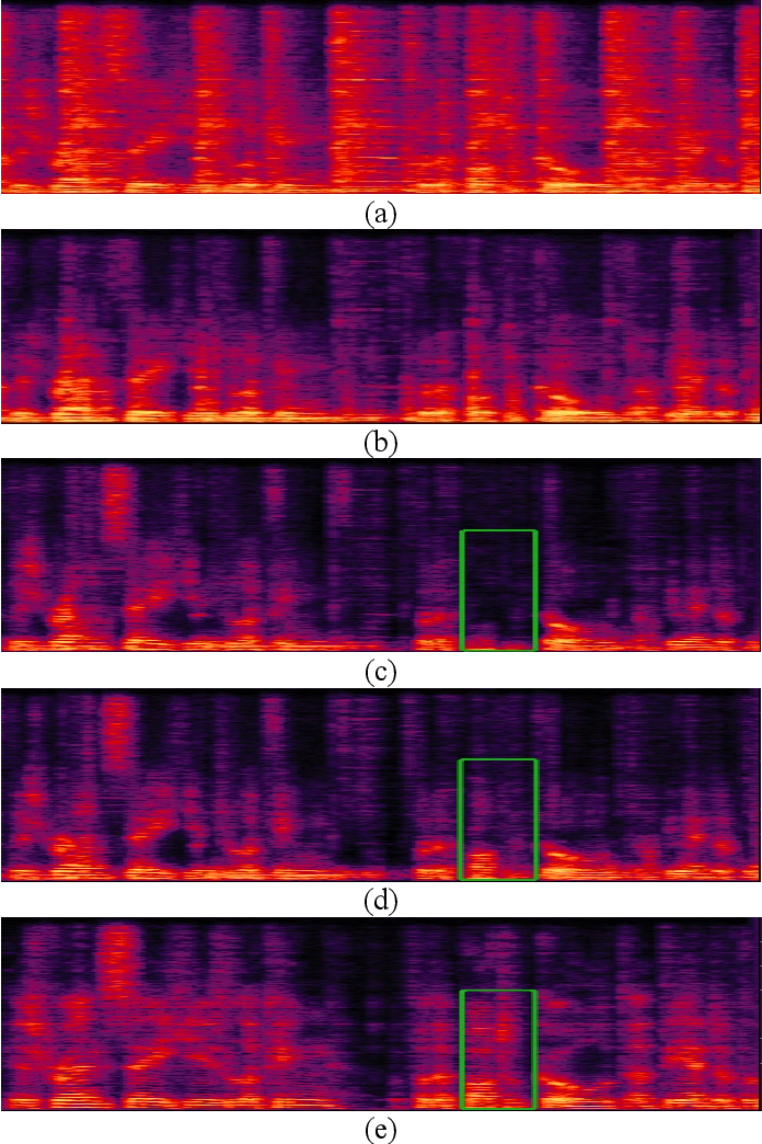 Figure 4 for Multi-channel Speech Enhancement with 2-D Convolutional Time-frequency Domain Features and a Pre-trained Acoustic Model