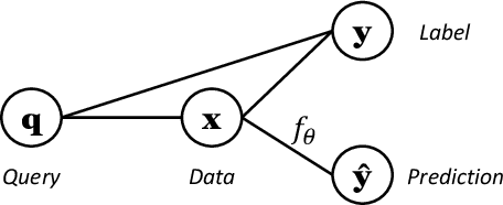 Figure 1 for Model-Based Counterfactual Synthesizer for Interpretation