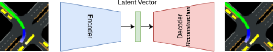 Figure 2 for Efficient Latent Representations using Multiple Tasks for Autonomous Driving