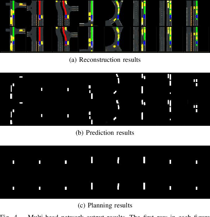 Figure 4 for Efficient Latent Representations using Multiple Tasks for Autonomous Driving