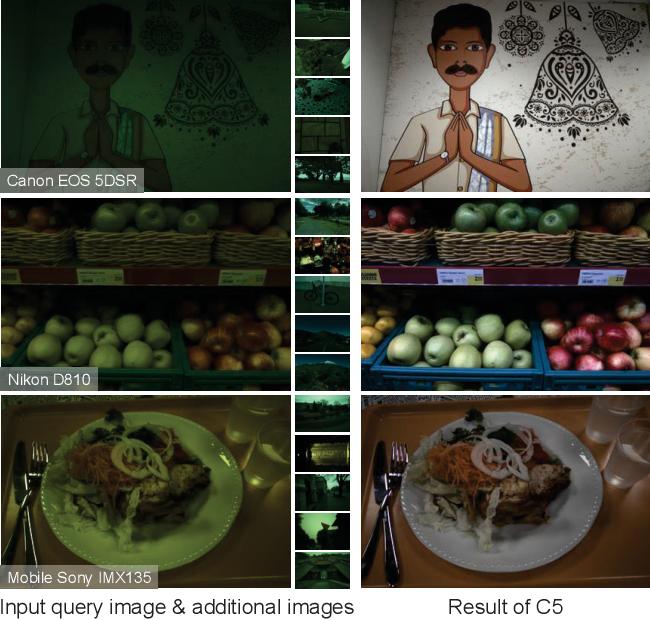 Figure 1 for Cross-Camera Convolutional Color Constancy
