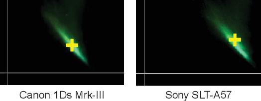 Figure 3 for Cross-Camera Convolutional Color Constancy