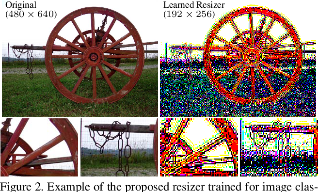 Figure 3 for Learning to Resize Images for Computer Vision Tasks
