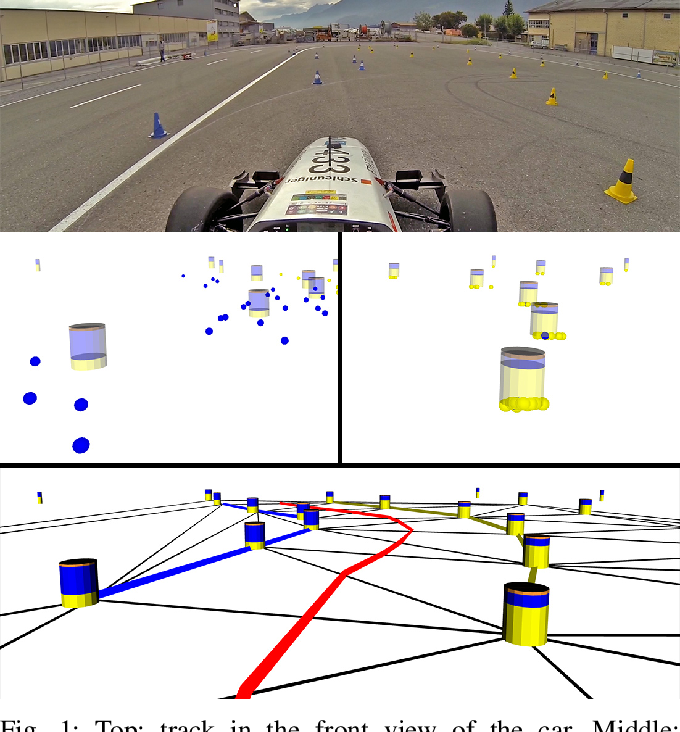 Figure 1 for Fast and Accurate Mapping for Autonomous Racing