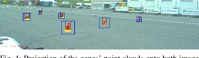 Figure 4 for Fast and Accurate Mapping for Autonomous Racing