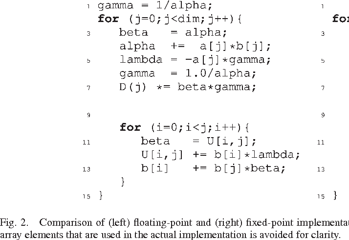 Figure 2 from Advantages of Square-Root Extended Kalman Filter for