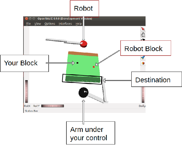 Figure 2 for A Bayesian Framework for Nash Equilibrium Inference in Human-Robot Parallel Play