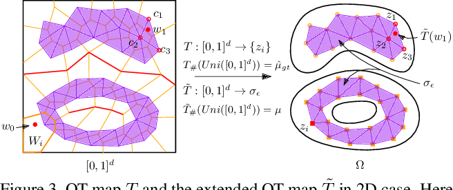 Figure 4 for AE-OT-GAN: Training GANs from data specific latent distribution