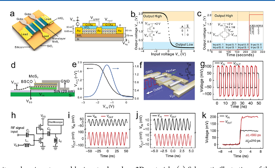 figure 42 from exploring two dimensional materials toward the next