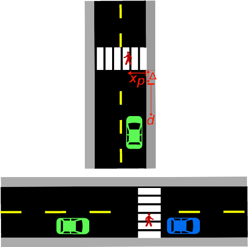 Figure 1 for A Hybrid Control Design for Autonomous Vehicles at Uncontrolled Intersections