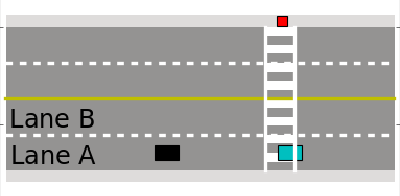 Figure 3 for A Hybrid Control Design for Autonomous Vehicles at Uncontrolled Intersections