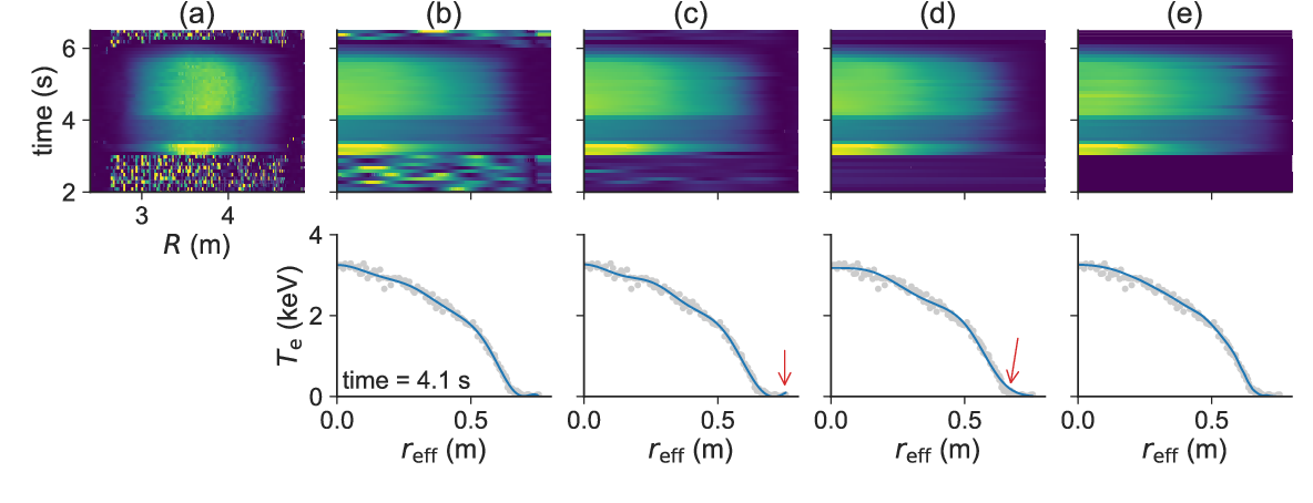 Figure 2 for Robust Regression for Automatic Fusion Plasma Analysis based on Generative Modeling