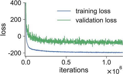 Figure 4 for Robust Regression for Automatic Fusion Plasma Analysis based on Generative Modeling
