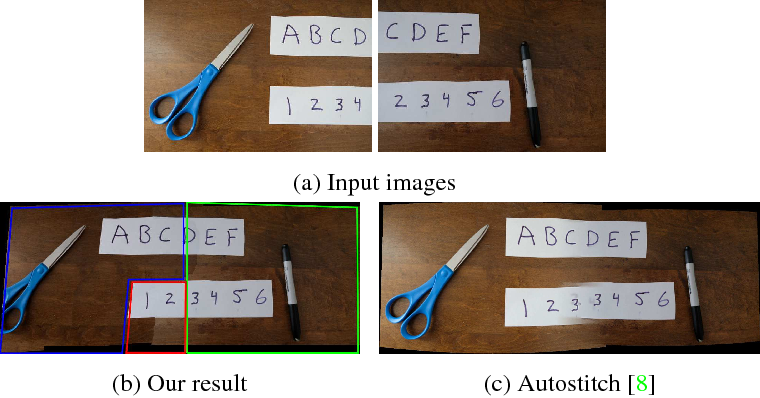 Figure 1 for Robust image stitching with multiple registrations