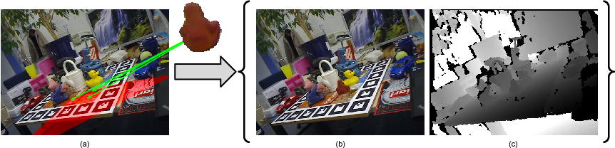 Figure 3 for iPose: Instance-Aware 6D Pose Estimation of Partly Occluded Objects