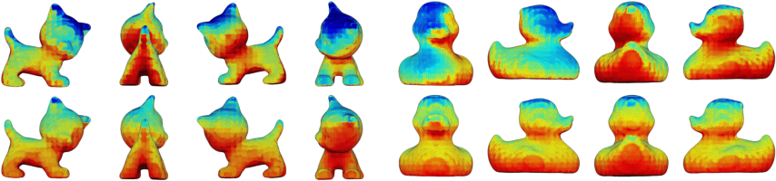 Figure 4 for iPose: Instance-Aware 6D Pose Estimation of Partly Occluded Objects