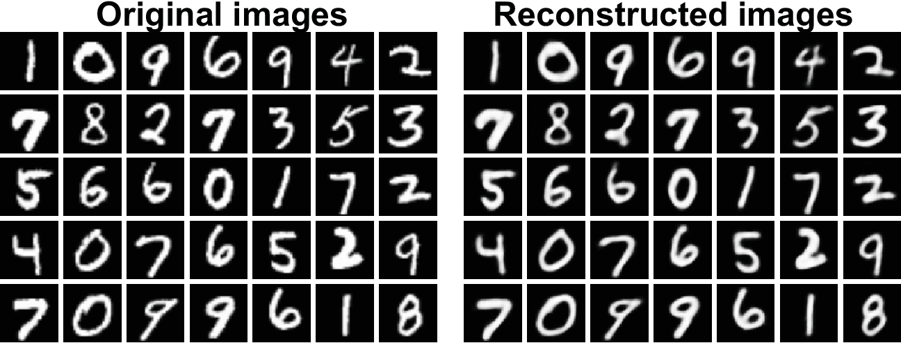 Figure 4 for Reconstruction of Natural Visual Scenes from Neural Spikes with Deep Neural Networks