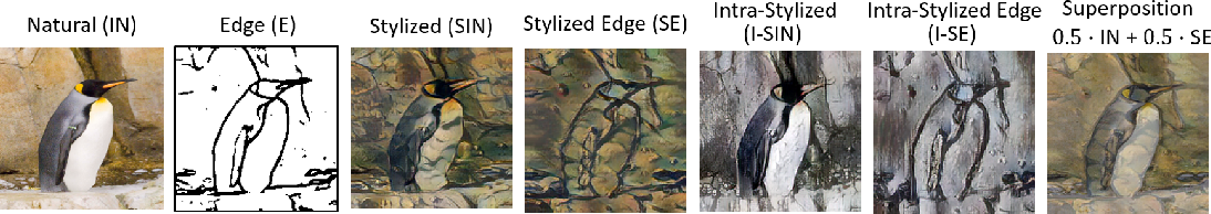 Figure 3 for Does enhanced shape bias improve neural network robustness to common corruptions?