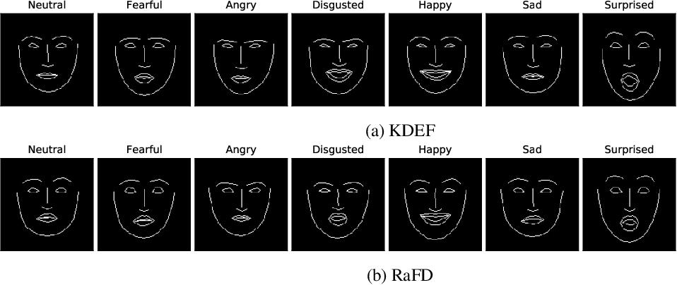 Figure 3 for Emotion Transfer Using Vector-Valued Infinite Task Learning