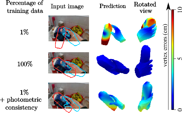 Figure 1 for Leveraging Photometric Consistency over Time for Sparsely Supervised Hand-Object Reconstruction