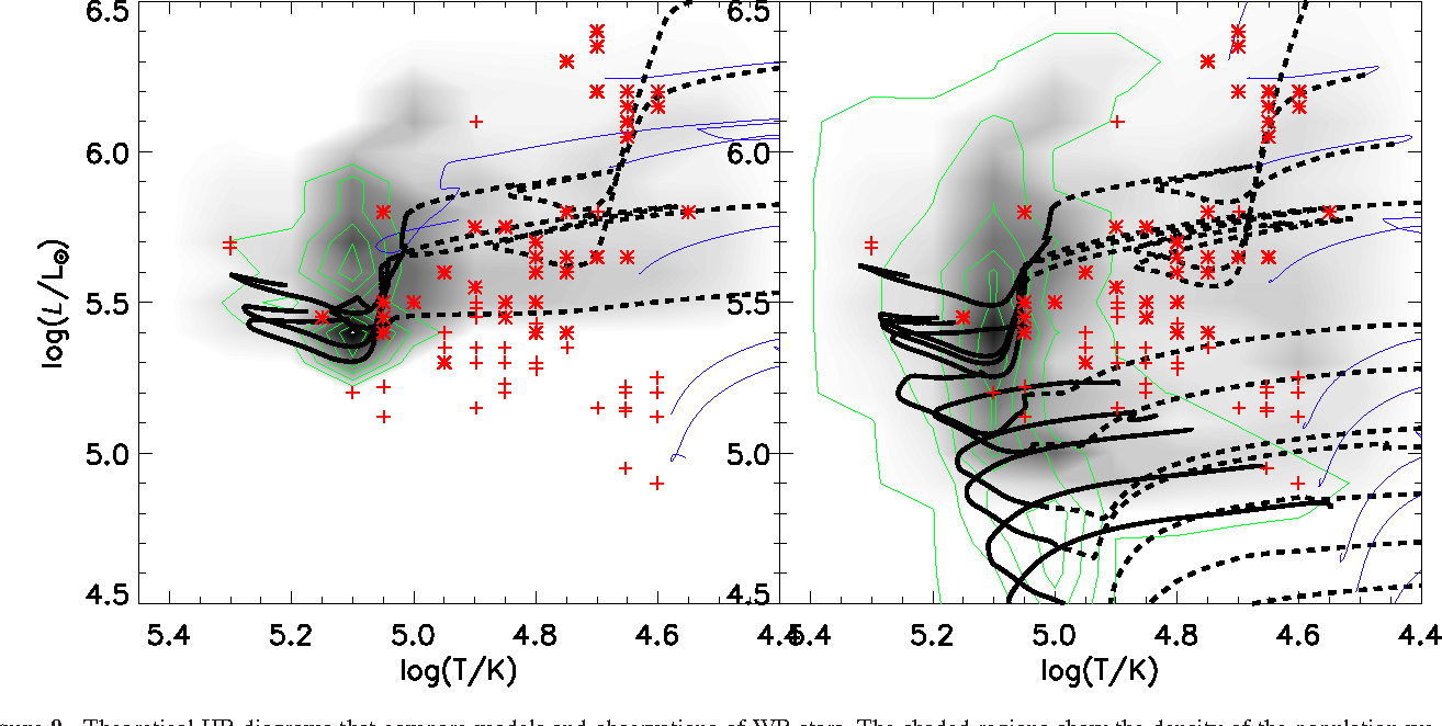 Figure 9 from the death of massive stars ii observational theoretical hr diagrams that compare models and observations of wr stars the ccuart Images