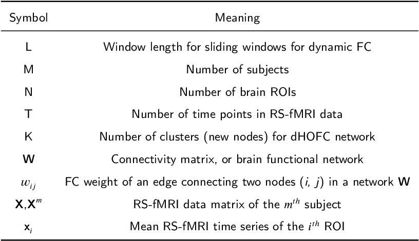 Figure 1 for Brain Network Construction and Classification Toolbox (BrainNetClass)