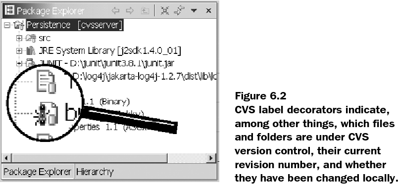 Figure 6 2 from Eclipse in Action: A Guide for Java