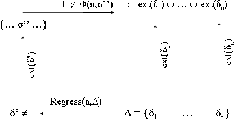 Figure 3 for Regression with respect to sensing actions and partial states