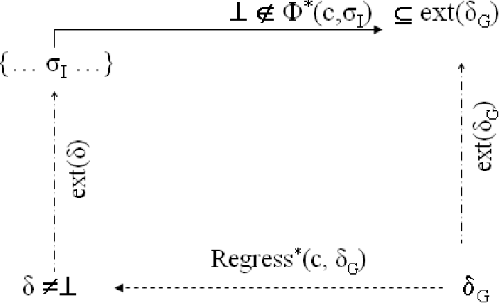 Figure 4 for Regression with respect to sensing actions and partial states