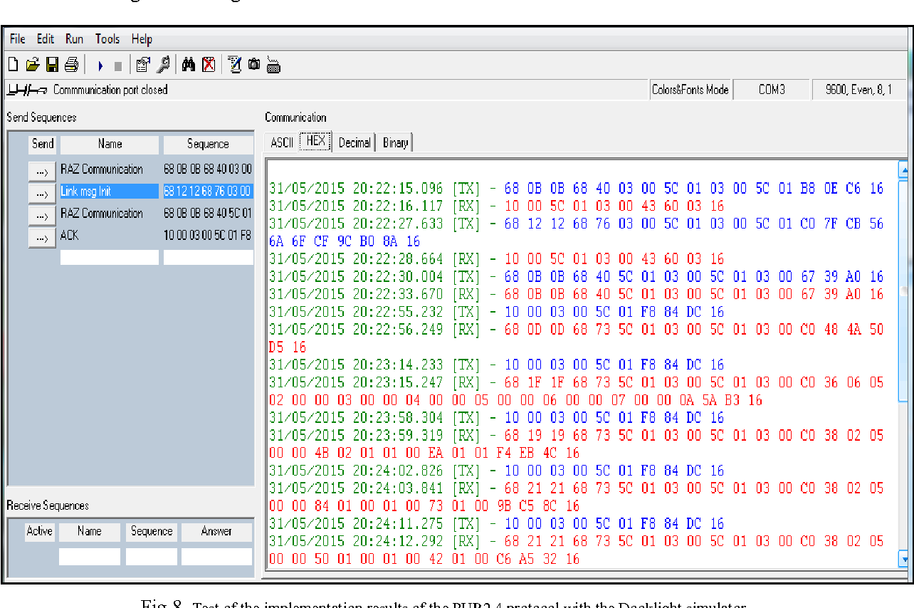 Figure 8 from The implementation of SCADA open protocol PUR 2 4