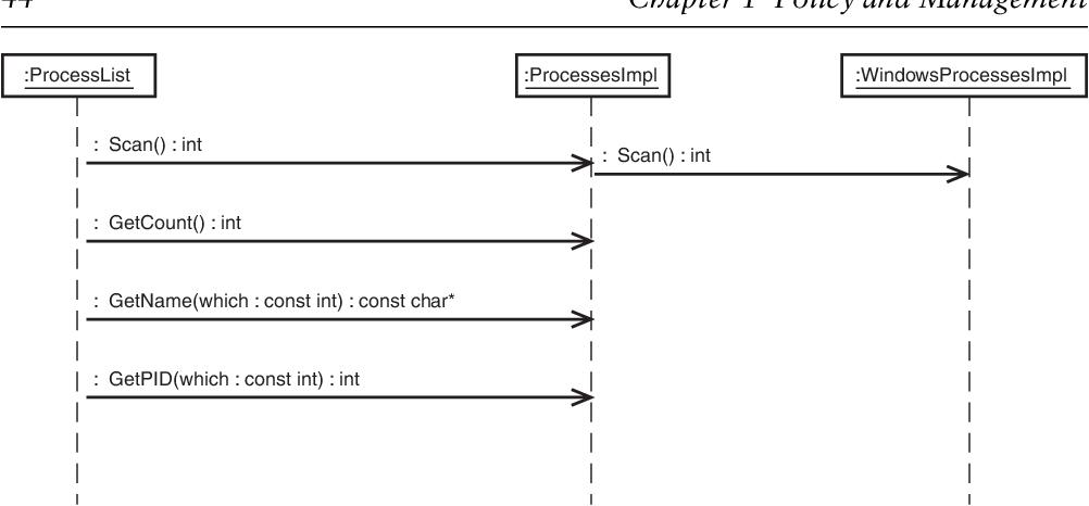 PDF] Cross-Platform Development in C++: Building Mac OS X