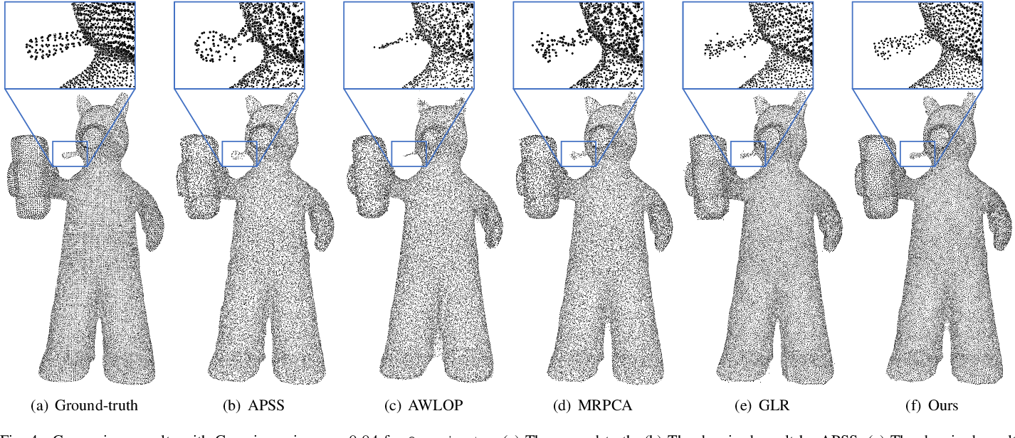 Figure 4 for Feature Graph Learning for 3D Point Cloud Denoising