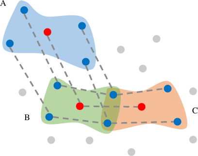 Figure 1 for Feature Graph Learning for 3D Point Cloud Denoising
