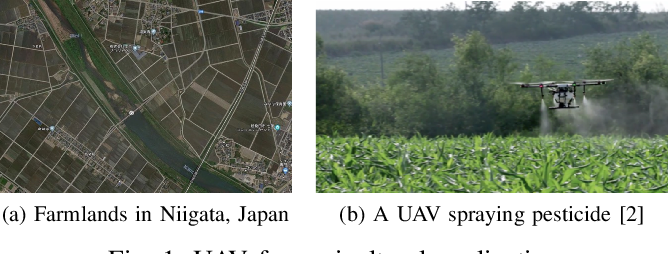 Figure 1 for Constrained Heterogeneous Vehicle Path Planning for Large-area Coverage