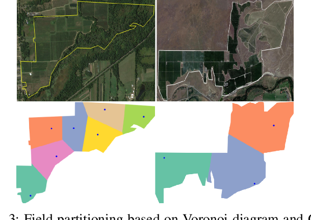 Figure 3 for Constrained Heterogeneous Vehicle Path Planning for Large-area Coverage