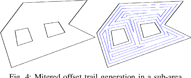 Figure 4 for Constrained Heterogeneous Vehicle Path Planning for Large-area Coverage