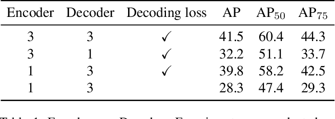 Figure 2 for Efficient DETR: Improving End-to-End Object Detector with Dense Prior