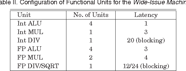 Table II. Configuration of Functional Units for the Wide-Issue Machine