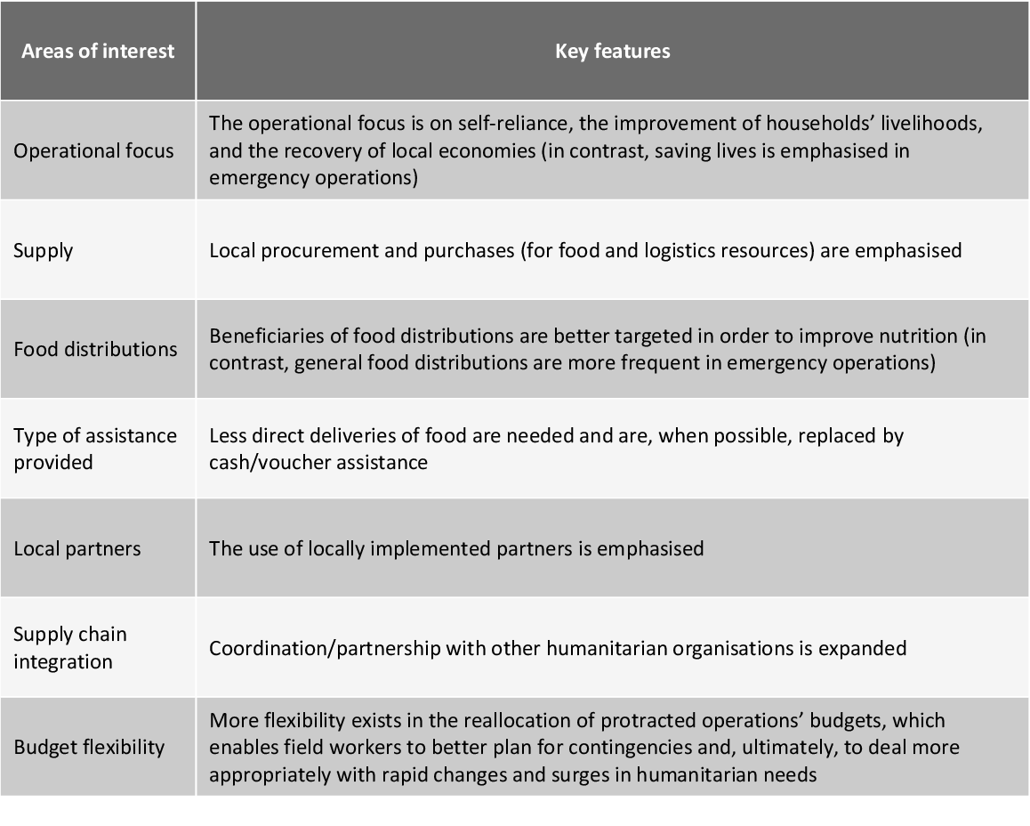 Table 3 from Building organisational capacity to support