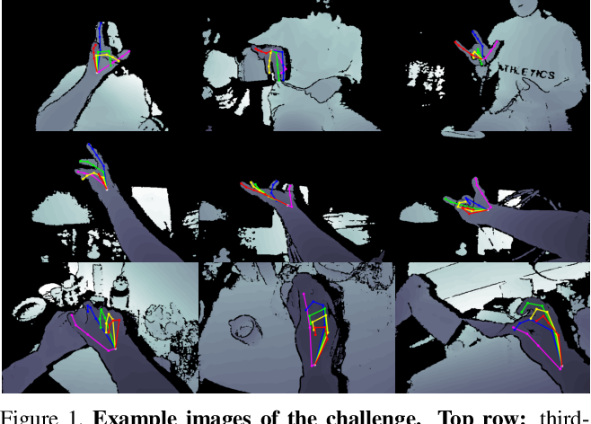Figure 1 for The 2017 Hands in the Million Challenge on 3D Hand Pose Estimation