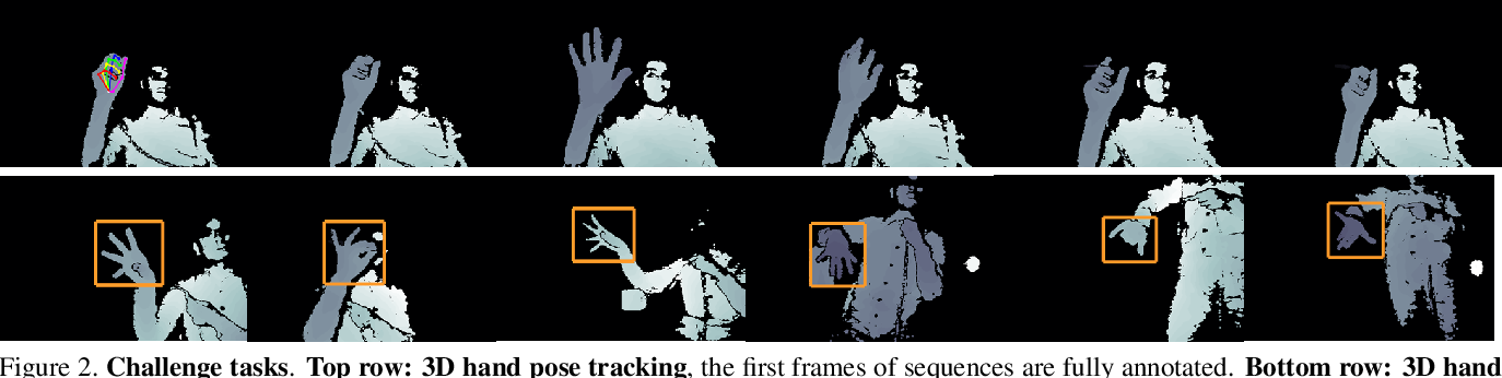 Figure 3 for The 2017 Hands in the Million Challenge on 3D Hand Pose Estimation
