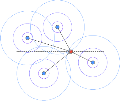 Figure 2 for Interpolating Points on a Non-Uniform Grid using a Mixture of Gaussians